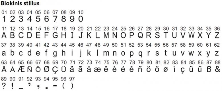 Rubina H74A_dygsniai_abecele1